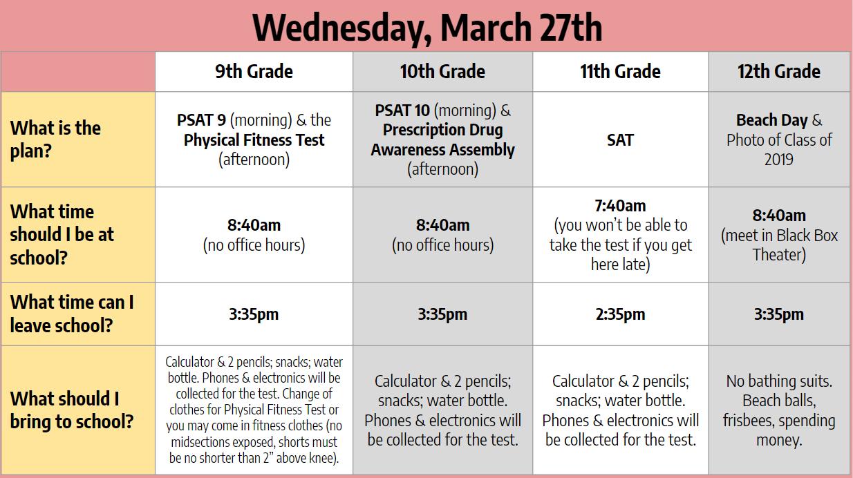 3-27 advisory slide image