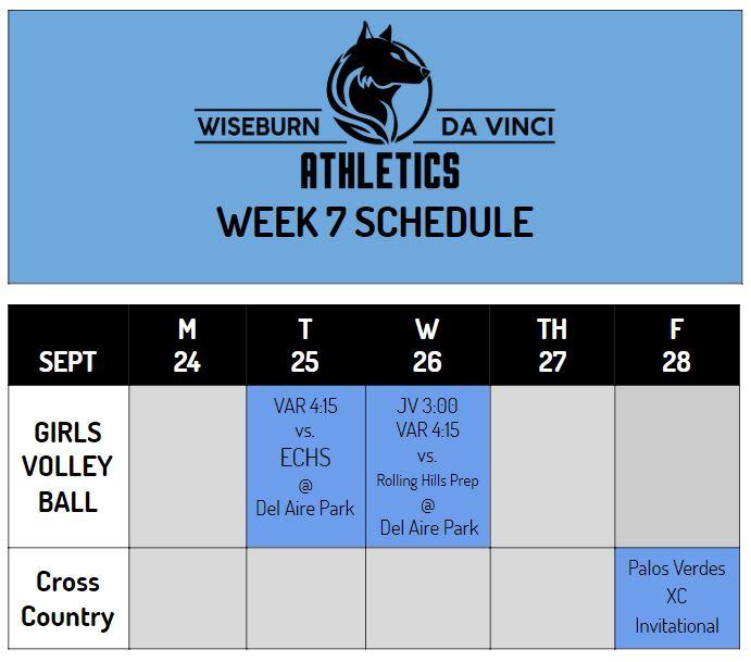 Week 7 Athletics