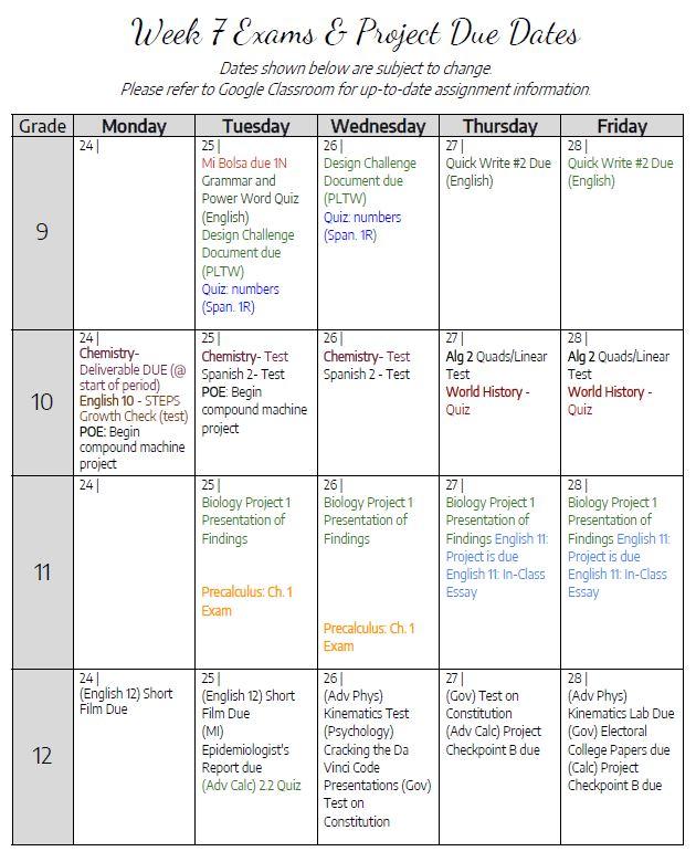 Week 7 Due Dates - Copy