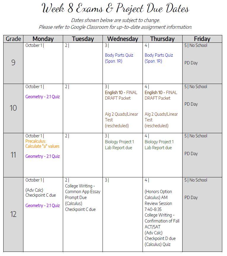 Week 8 Due Dates