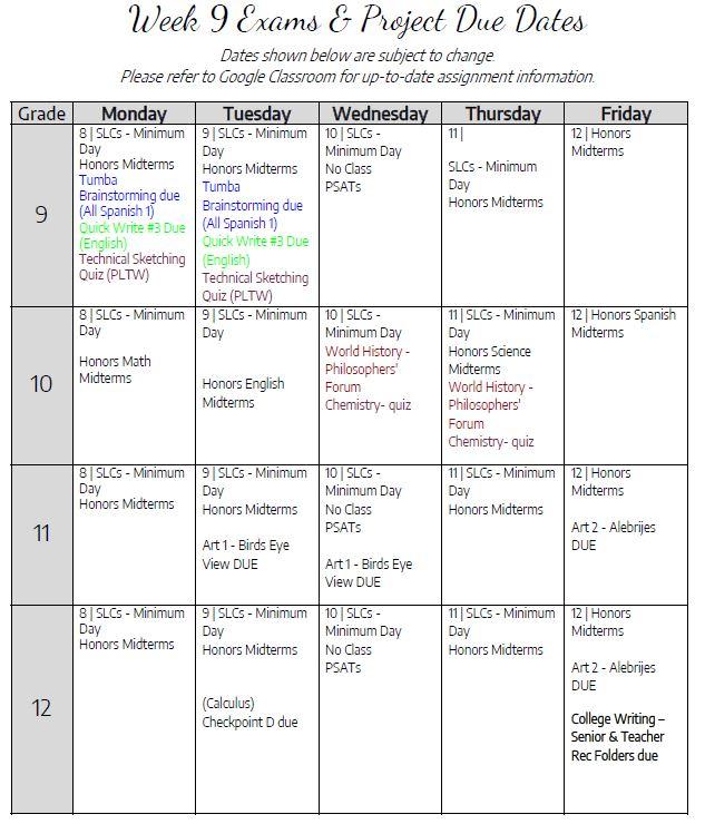 Week 9 Exams & Due Dates