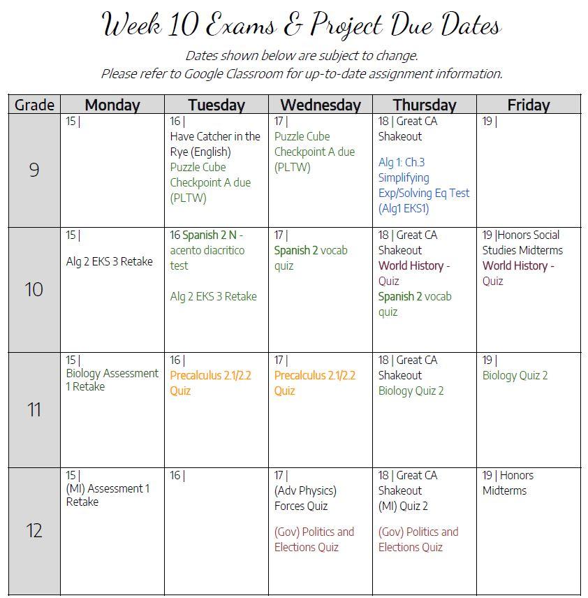 Week10DueDates