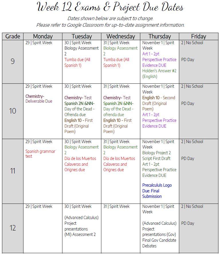 Week12DueDates