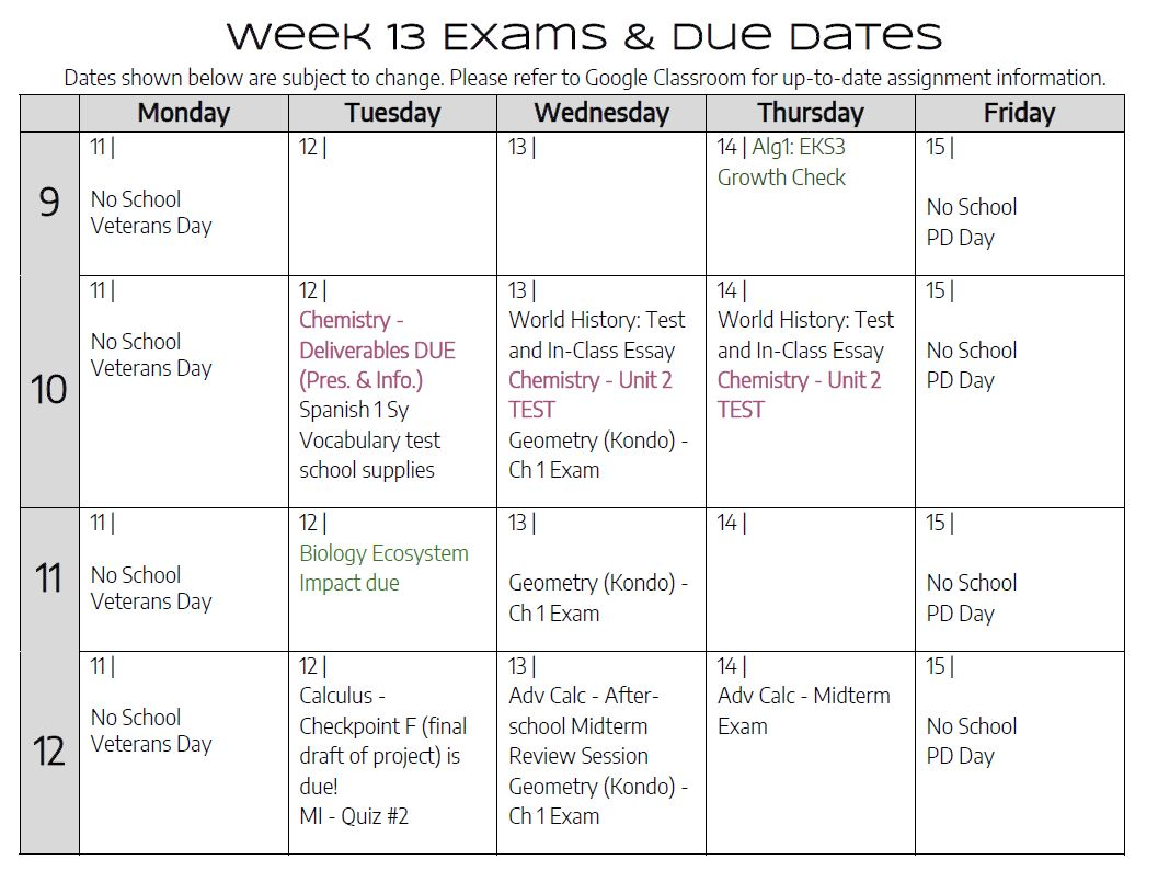Week13DueDates