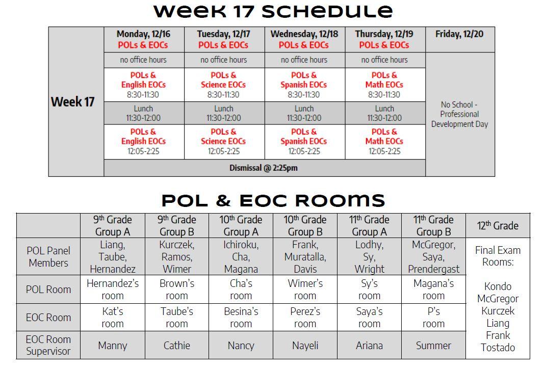 Week17POL&EOC