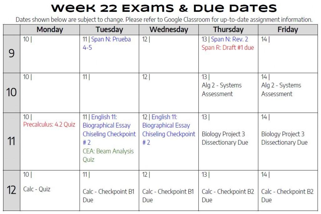 Week22DueDates