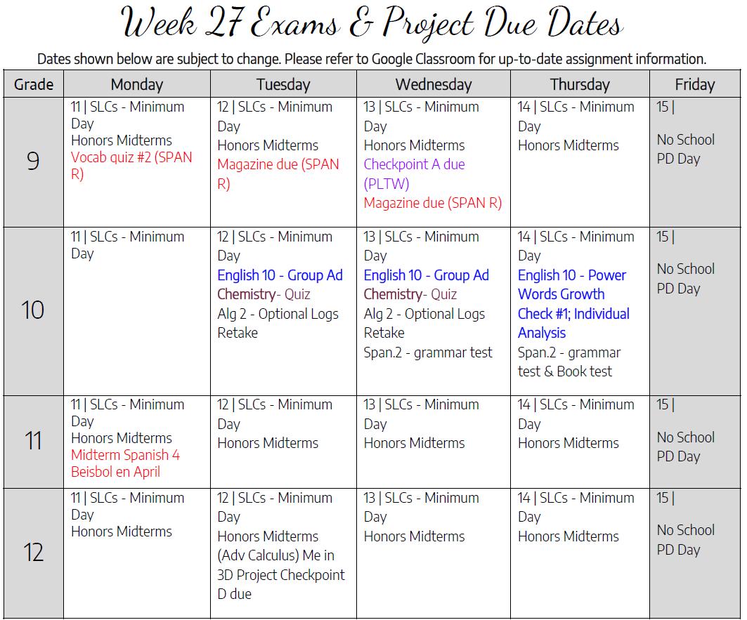 Week27DueDates