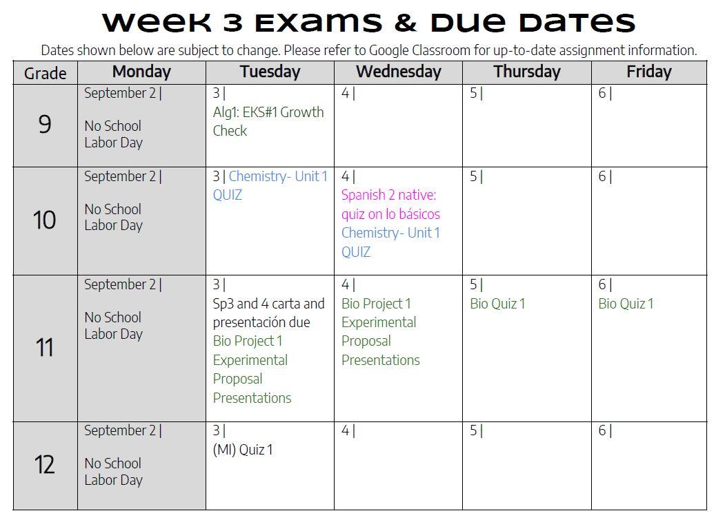 Week3DueDates