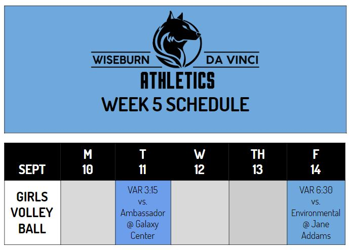 Week5 Athletics
